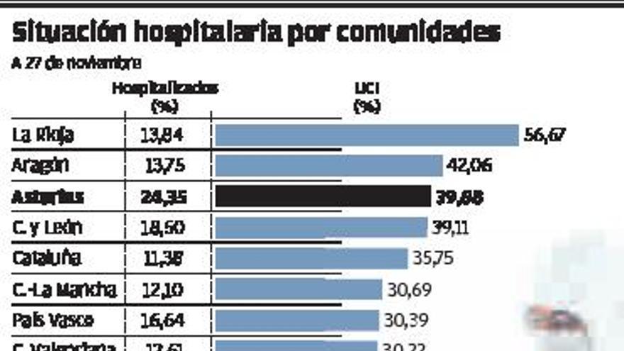 El 95% de los españoles no tiene fijado todavía un turno para recibir la vacuna
