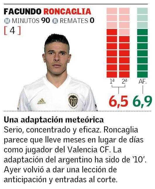 LaLiga: Valencia CF - Athletic Club