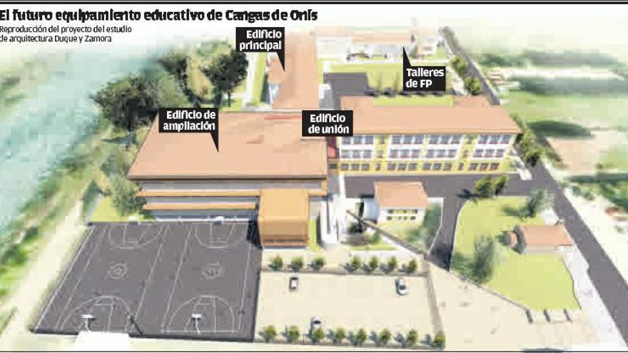 Así será el nuevo IES Rey Pelayo: un edificio de bajo consumo y a salvo de inundaciones