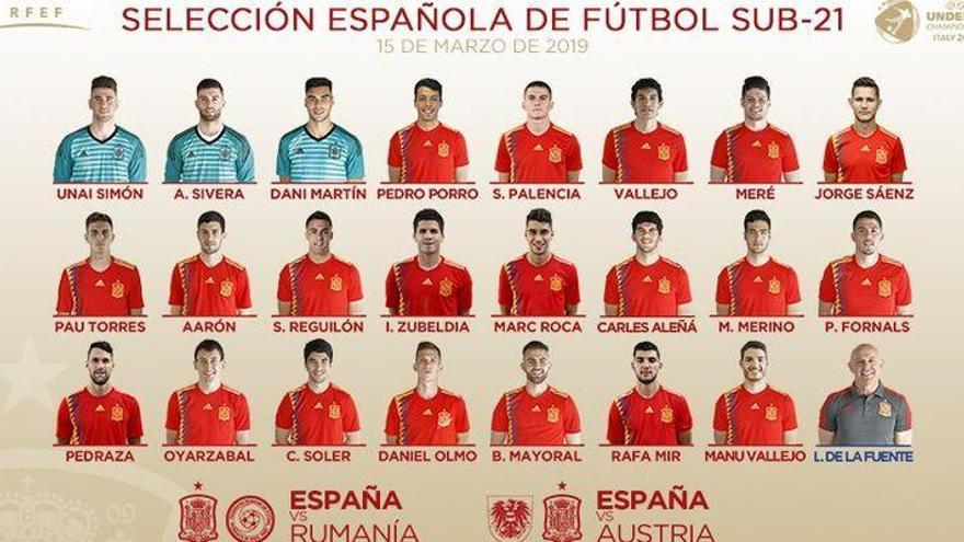 Fornals, Pedraza y Pau, convocados con la selección española sub-21