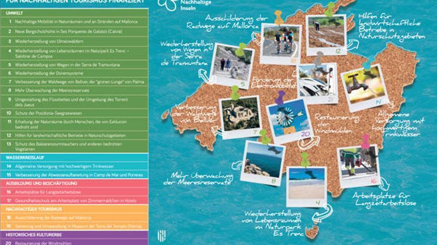 Neue Broschüre zeigt, wofür die Touristensteuer ausgegeben wird