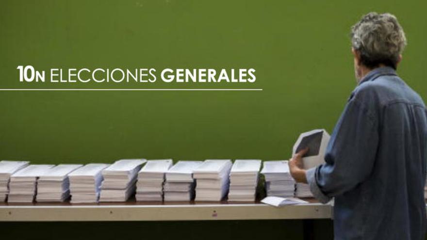 En directo | Los resultados en la provincia de Santa Cruz de Tenerife de las Elecciones Generales del 10N de 2019