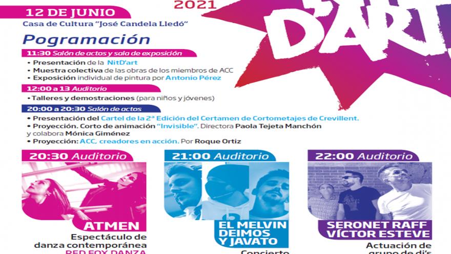 Exposición Col.lectiva