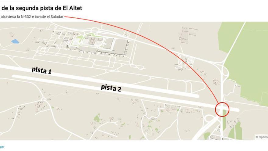 Segunda pista del aeropuerto, el tren de Torrellano y el puente del Ferrocarril, preocupaciones ecologistas