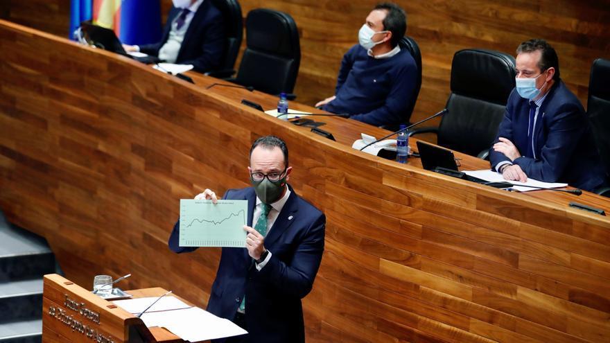 PSOE y Vox tumban en la Junta una ayuda de 250 euros para los afectados por ERTE