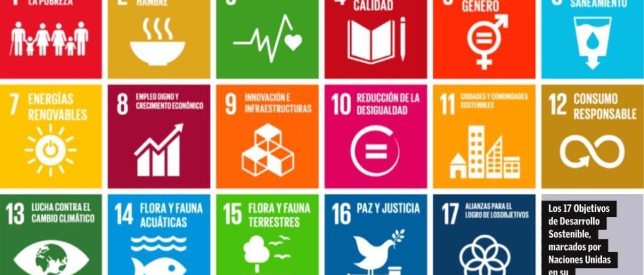 El desarrollo sostenible pide paso