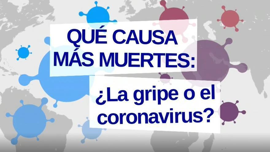 ¿Qué es más letal, la gripe o el coronavirus?