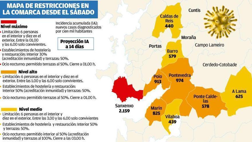 Mapa de restricciones en la comarca