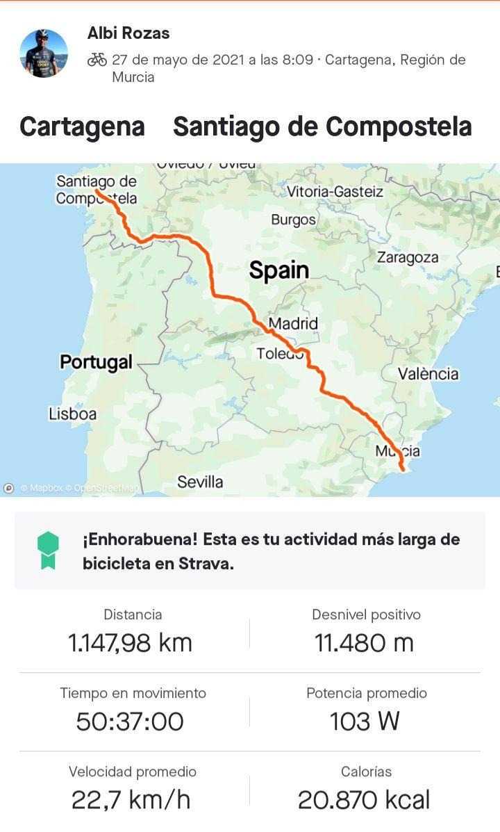 Mapa de la ruta y tiempo empleado.