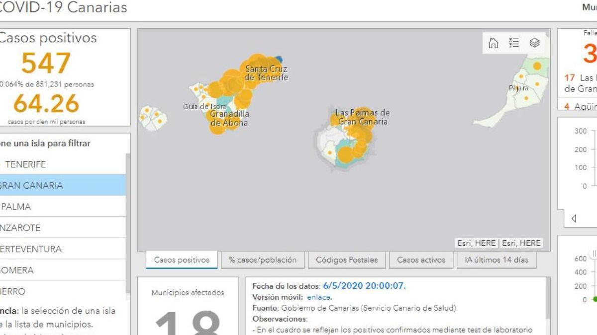 El mapa del Archipiélago 'Datos COVID-19'