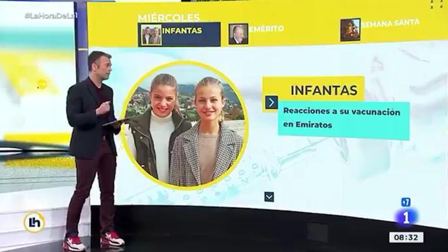 TVE ilustra de forma errónea con una foto de Leonor y Sofía la noticia de la vacunación de las infantas