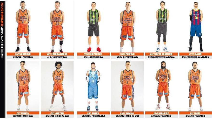Valencia Basket: Un equipo para regresar a la élite continental