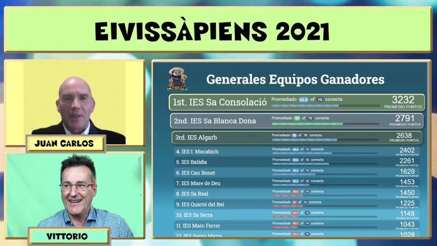 Los estudiantes de La Consolació ganan la edición digital del concurso Eivissàpiens