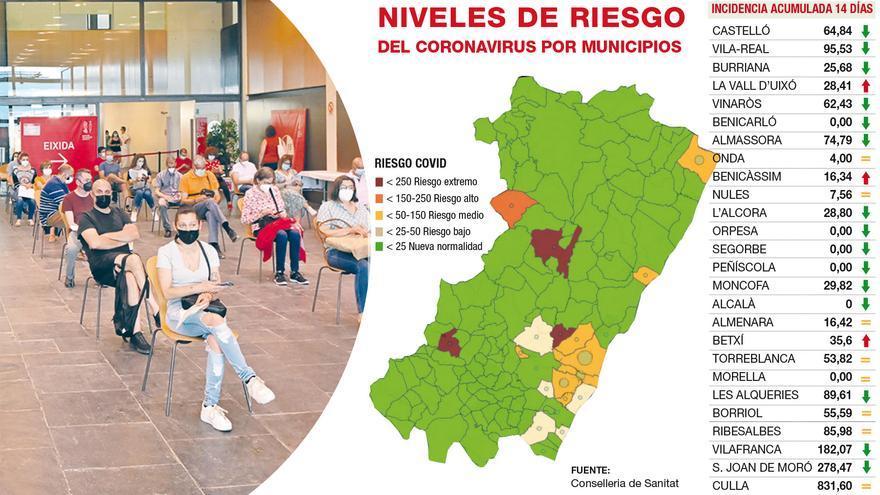 Solo el 1% de los castellonenses vive en zonas con riesgo alto de contagio