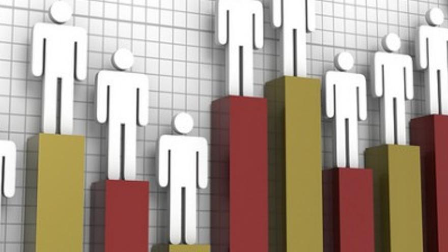 La tasa de paro 'real' ya supera el 32% y es mayor en la provincia de Las Palmas