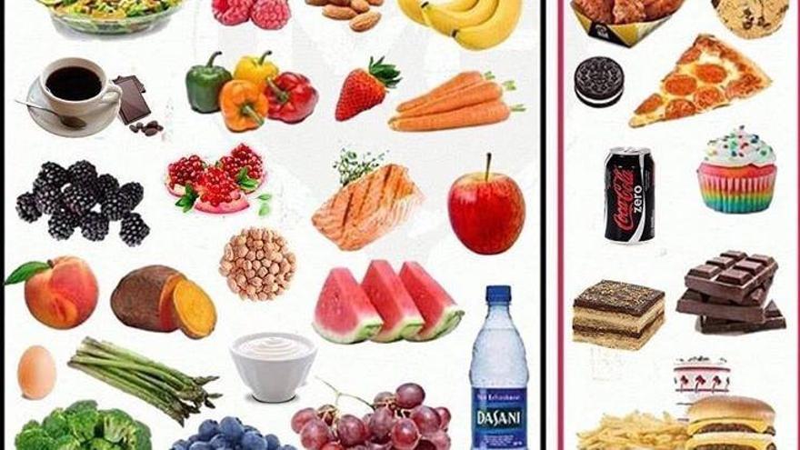 La regla de oro que tienes que seguir en tu dieta para perder peso: el 80/20