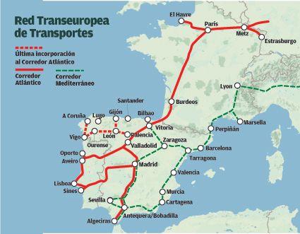 Red transeuropea de transportes