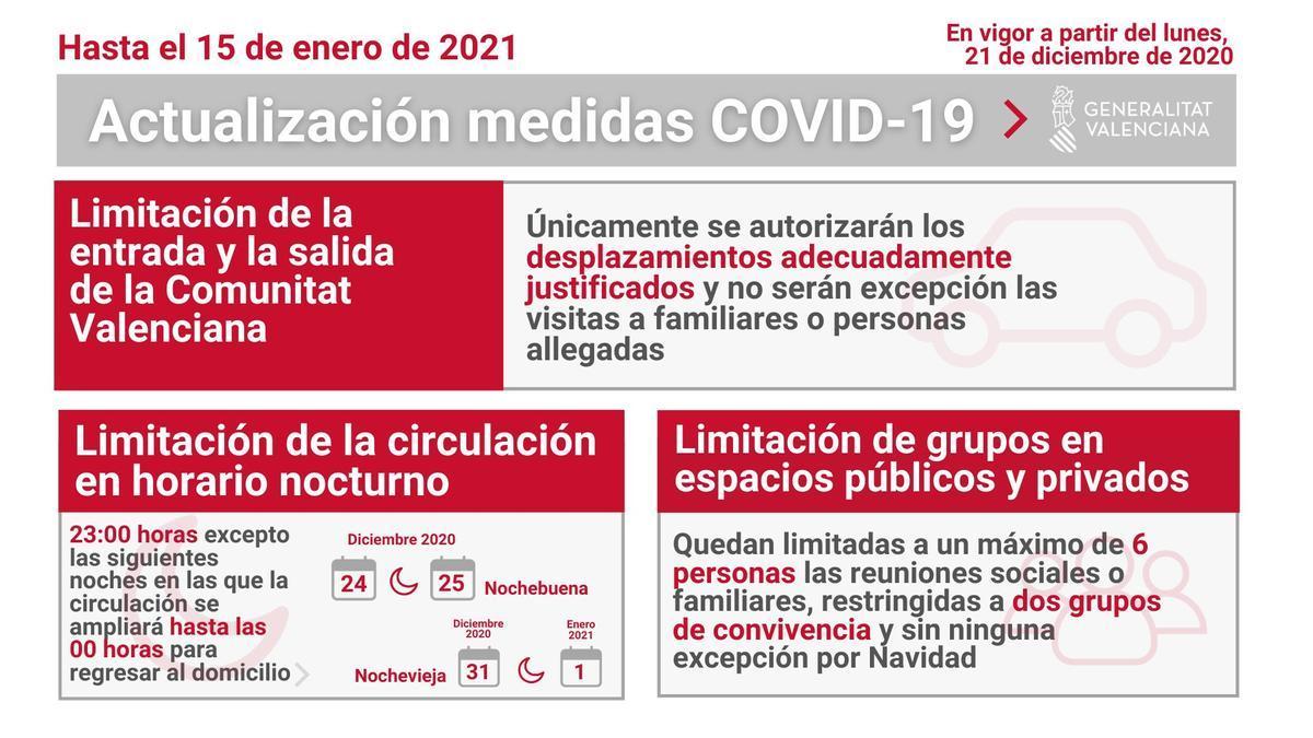 Respuesta A Todas Las Dudas Sobre Las Nuevas Restricciones De Navidad En La Comunidad Valenciana