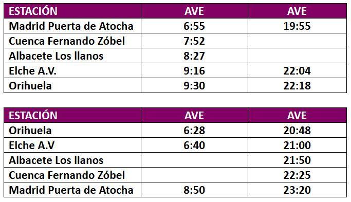 Los horarios de la nueva conexión directa de AVE.