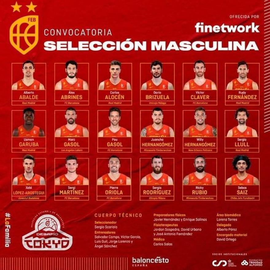 Prelista de convocados de la selección española de baloncesto para Tokio