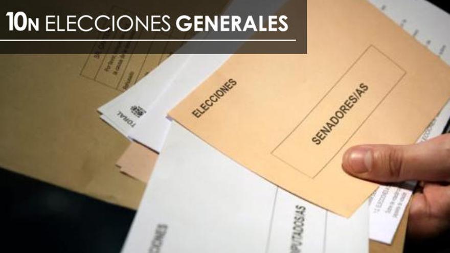 Resultados en San Sebastián de la Gomera de las Elecciones Generales 2019 del 10N