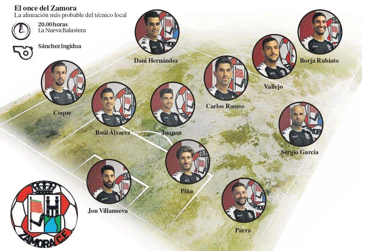 La alineación más probable de la final de la fase de ascenso play off a Segunda B del Zamora CF frente a la Gimnástica Segoviana.