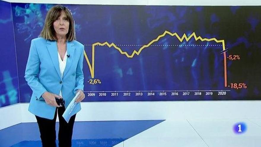 El 'Telediario' de TVE, acusado de manipulación por el gráfico del PIB