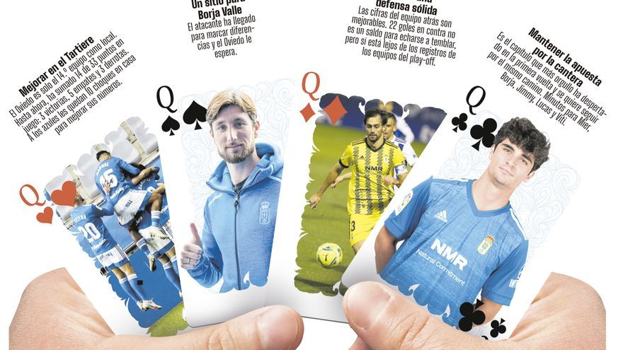 Los cuatro retos del Oviedo para asaltar el play-off en la segunda vuelta