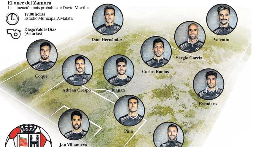 El Zamora CF, a mantener la racha frente al Racing de Ferrol