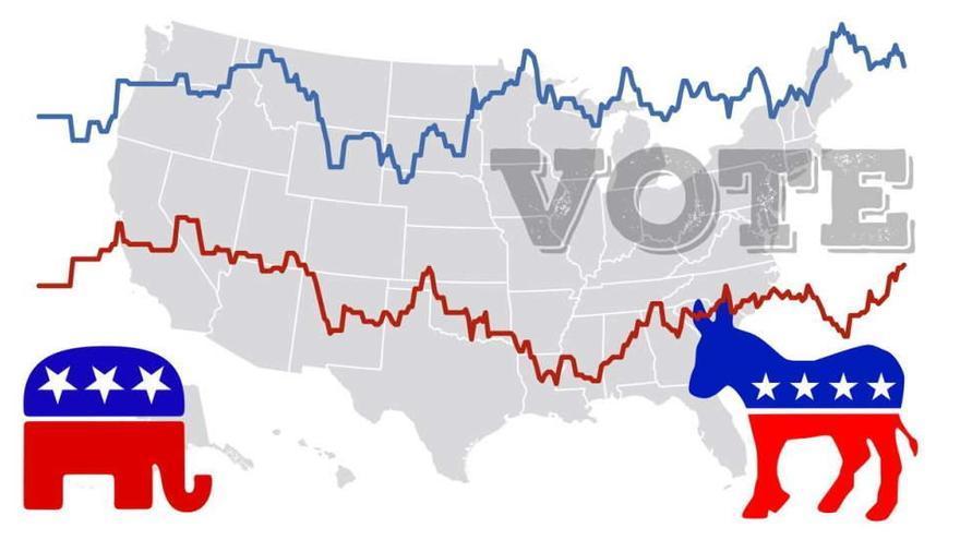 Mapa: ¿Quién va ganando las elecciones de EEUU?