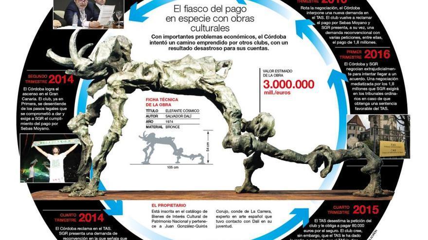El elefante embiste al Córdoba