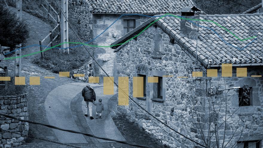 """Asturias, lo peor de la """"España vacía"""": casi la única que pierde población en este siglo"""