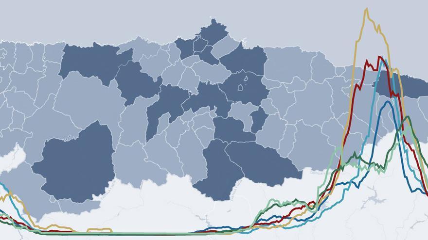 Así avanzan los concejos asturianos hacia el cierre perimetral: consulta la situación de tu municipio