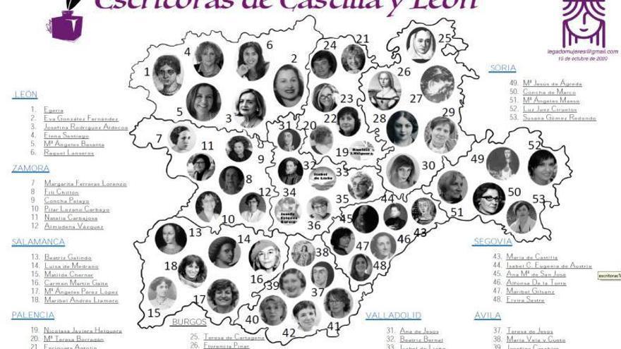 Escritoras en Zamora: Plumas con firma femenina
