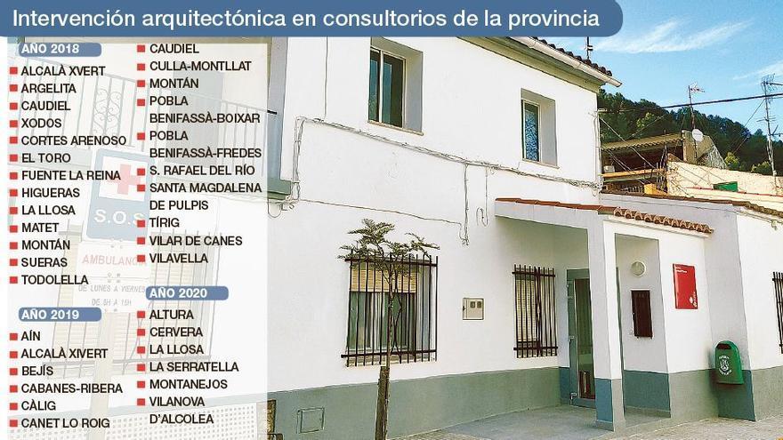 El Consell mejora 35 consultorios de Castellón con un millón de inversión