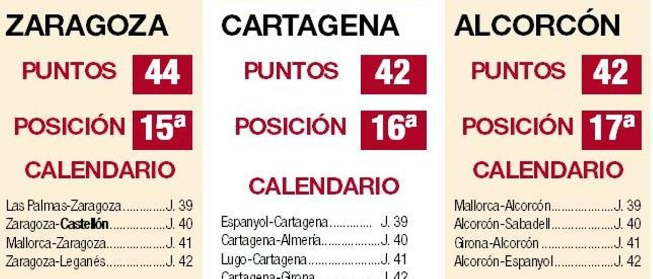 Calendario Segunda División.