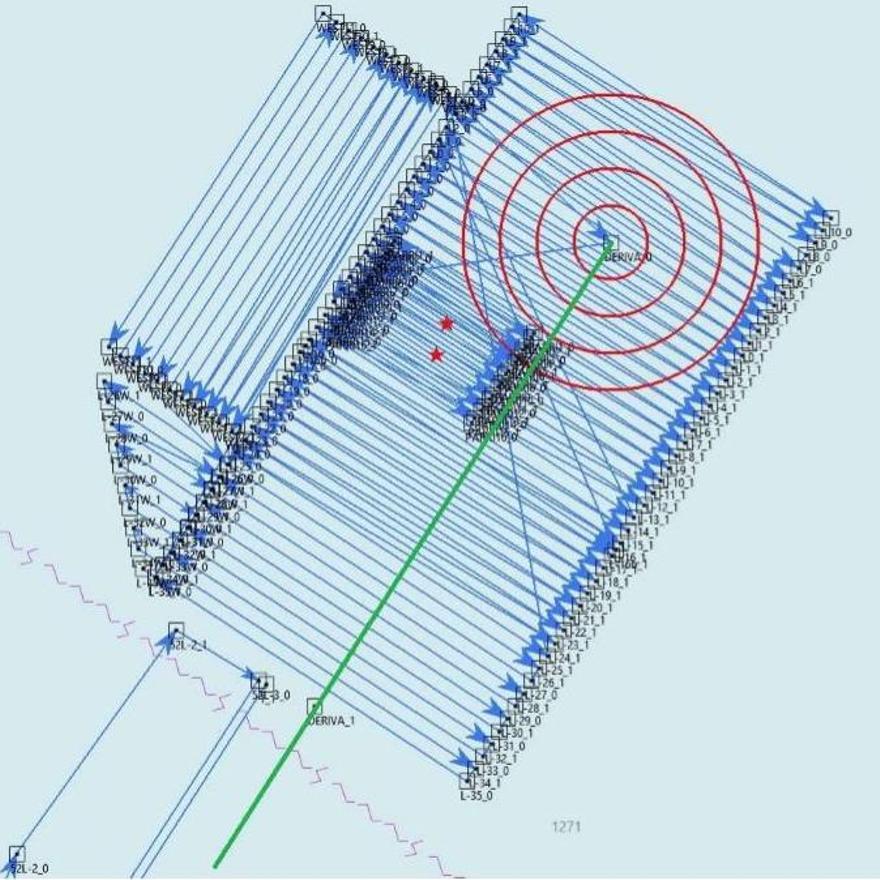 Líneas de exploración y zona de búsqueda en la parada 5. La línea central marca la deriva de la embarcación. Las dos estrellas rojas marcan los puntos de localización de los biberones de buceo, a partir de estos se amplió la zona de búsqueda y se trazaron líneas a 5 m.