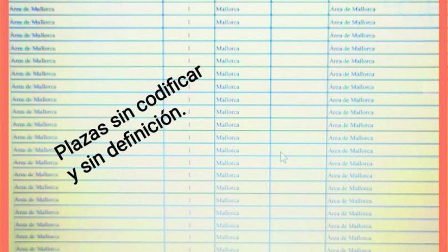 Un opositor denuncia que Salud ofrece 23 plazas en Mallorca sin detallar el destino