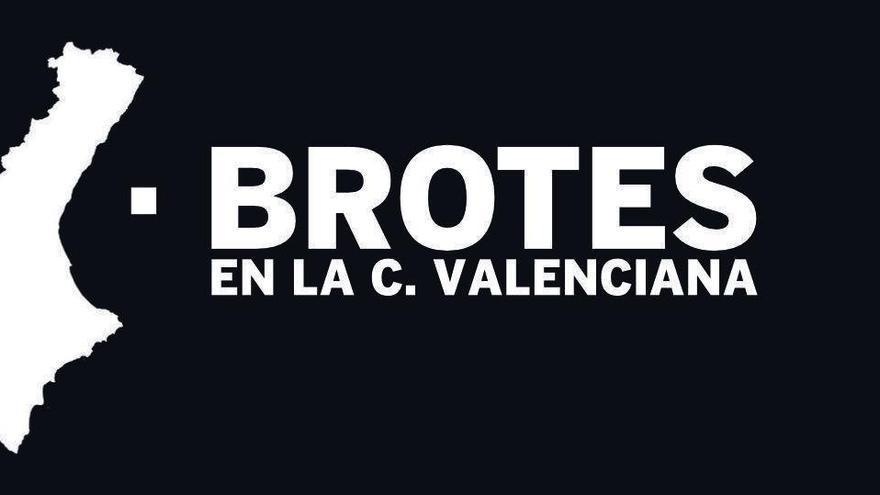 La C. Valenciana suma 1.014 brotes en 93 días
