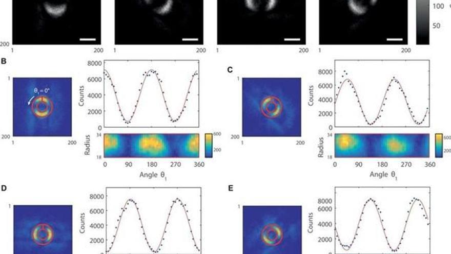 Primera imagen de lo que Einstein llamó 'espeluznante acción a distancia'