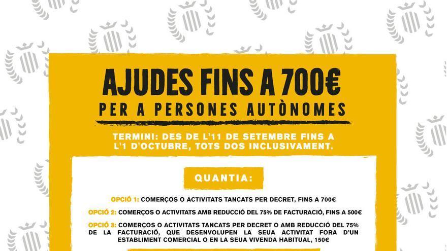 Benetússer destina 100.000 euros a ayudas para autónomos y autónomas