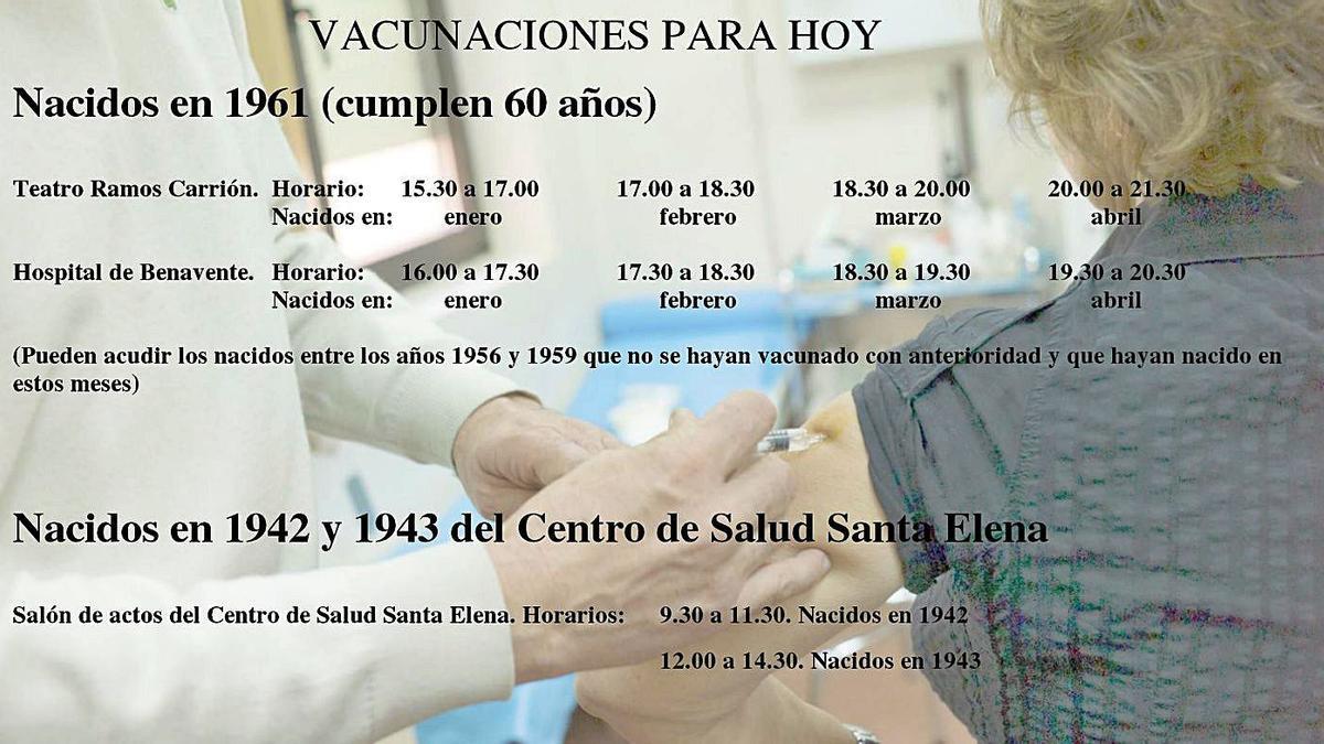 Llamamientos para vacunaciones de este lunes en Zamora y Benavente.