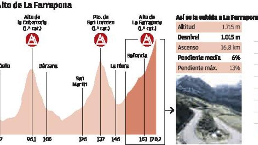 Asturias será decisiva