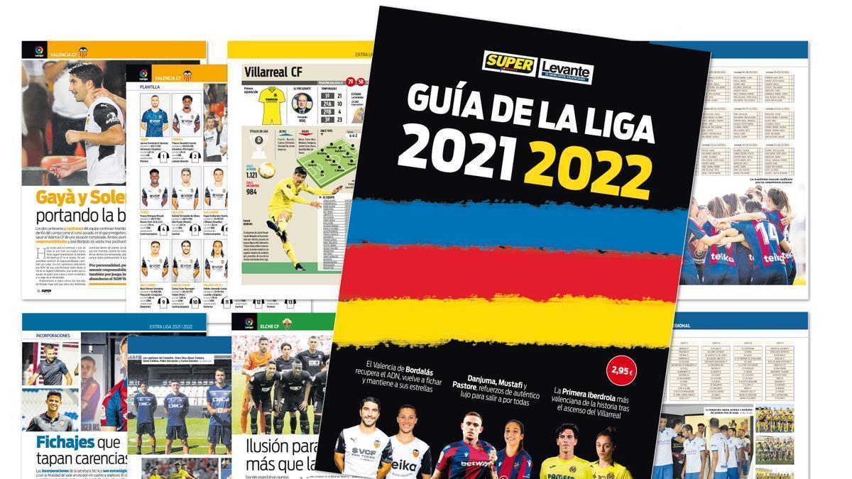 Guía LaLiga 2021/22