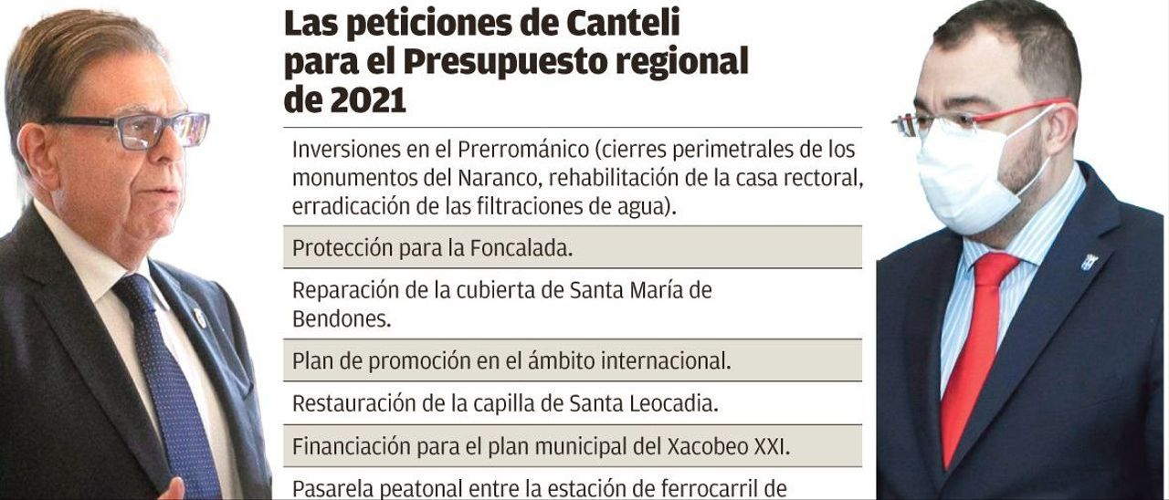 """Canteli reclama a Barbón un presupuesto que acabe con la """"discriminación"""" a Oviedo"""