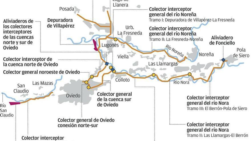 Un colector de diez millones garantizará el saneamiento de La Vega y el Vasco