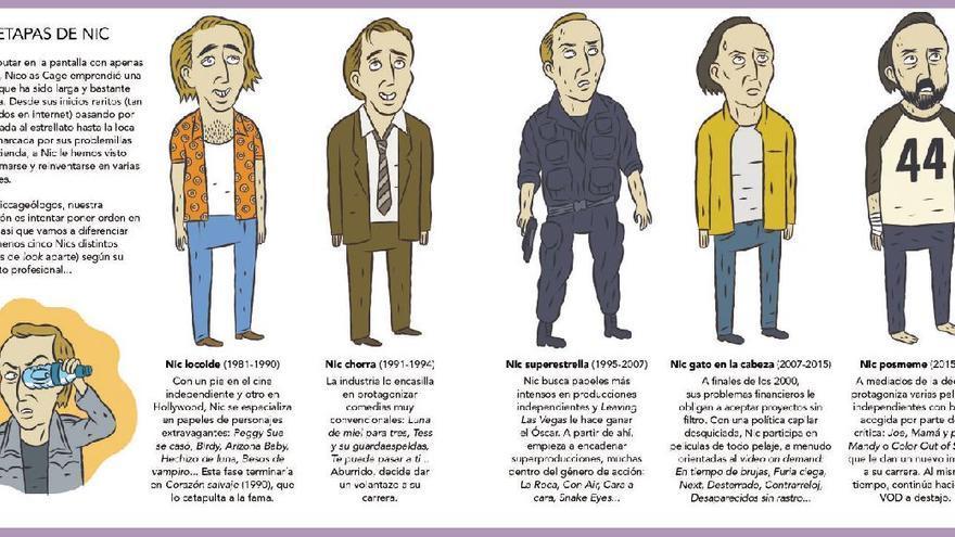 El profeta valenciano de Nicolas Cage