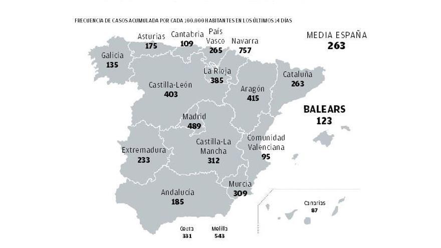 Alemania se arrepiente de haber permitido el turismo a Mallorca