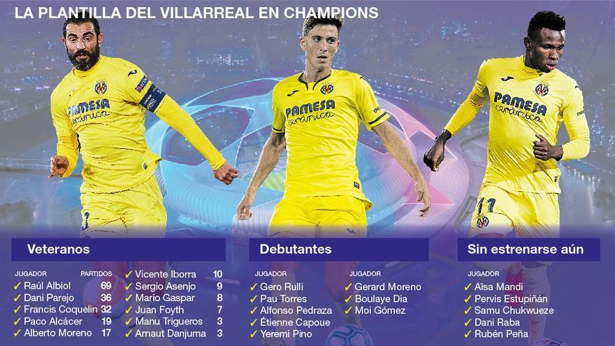 Emery dio el bautismo en la Champions a estos ocho jugadores del Villarreal