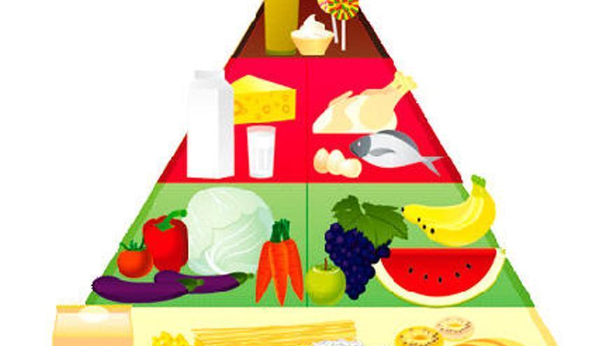 Las claves para recuperar los hábitos alimentarios tras el confinamiento